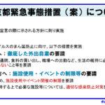 【東京都】緊急事態宣言発令へ