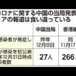 【速報】 中国、武漢+500000 隠蔽がバレる