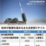 【速報】政府が開発進める「国産トマホーク」ミサイル、射程2000kmと判明 中国・北京を射程内に