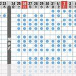 【速報】東京五輪 開催までの具体的スケジュールが判明