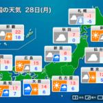 今日28日(月)の天気 仕事納めは関東など一時雨 午後は天気回復へ