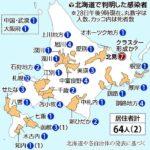 北海道コロナ、また激増を開始、いったいなぜ?…