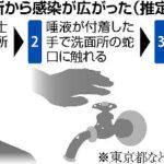 大江戸線運転士らのコロナ集団感染、原因は水道レバーだった