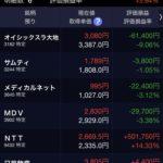 日経平均株価、30年ぶりに2万7300円台 2021年には「3万円」回復か