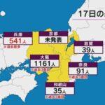 【大阪】新たに1161人の感染でコロナ鍋へ
