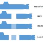 【悲報】インドネシア議員「韓国の修理のせいで沈没した。残念なことだ」