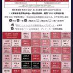 【朗報】大阪、病床5000に対して感染者16000、救急車は驚異の68時間待ち。感染したら死を待つ町へ