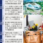 【速報】東京五輪、延期検討を