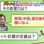 呉座勇一、亀田俊和など高学歴エリートの歴史家が次々ネトウヨ発言して話題に