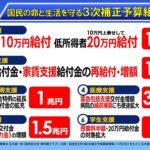 国民民主「10万円一律給付を 低所得は20万円 消費税5%で」