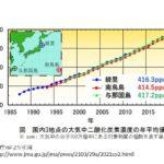 日本とその周辺の二酸化炭素濃度過去最高更新 原因はなんだよ