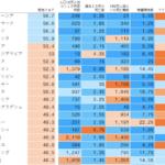 日本人、ワクチン接種ランキングを見てついに気付く 「うっそだろジンバブエ以下て…本当に豊かな先進国なのか」