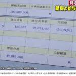 月収1億円の給与明細(画像あり)