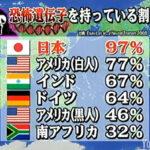 東京オリンピック、海外選手のビザ発給を拒否、日本人選手だけで開催、金メダルラッシュ確定