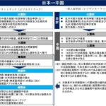 シンガポール政府が日本を「ハイリスクコロナ汚染国」に指定 日本人の入国を排除 出張も不可能に