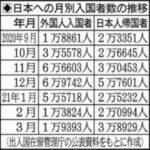 佐藤正久氏「日本の水際は底の割れた鍋。備えても、もう遅い」