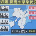 大阪+924