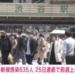 東京 +635人感染確認 (04/25)