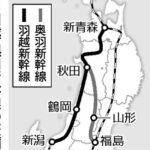 山形・秋田にフル規格新幹線を!羽越・奥羽新幹線実現で東京〜山形間が1時間40分に