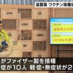 滋賀県、ワクチン接種済みでウェーイした30人が感染、うち10人は瀕死の中等症