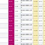 北海道35度 なまら暑い  [295723299]