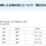 東京+1149 [7/14]  [143211586]