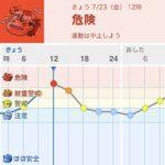 NHK「危険な暑さです、運動は中止して下さい」  [422186189]