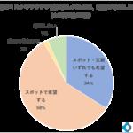 東京都のここ1カ月の新型コロナの死者、ワクチン未摂取者が2回接種者の34倍も死んでると判明!!!  [514943473]