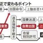 """西日本人は抑圧されると反発する体質。""""宣言""""拡大後初の週末 西日本で人出大幅増  [421685208]"""