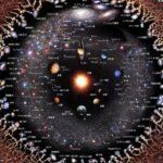 宇宙全体が判明(画像あり)  [144189134]