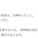 東京+3168 高齢者167 重症-1 死亡+7 収束  [135853815]