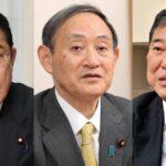 自民党総裁選支持1位石破 2位岸田 3位菅😰高市さんベスト3に入れず  [592492397]