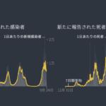 【悲報】吉村はん 岸田新総裁選出になぜか焦り出すwwwwwww  [509689741]