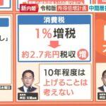 岸田「消費税は絶対に上げない」、年金や所得税が爆上げか😨  [422186189]