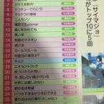 【日経エンタ】乃木坂・欅坂・日向坂の坂道シリーズ楽曲カラオケ人気ランキングがこちらwwwwwwwwwwww