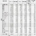 【大阪】韓国人観光客が激減 関空、日韓定期便の運休相次ぎ