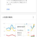 【大悲報】乃木坂ついに!TWICEに国内人気抜かれる Google先生