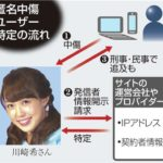 伊藤純奈とかいうニューハーフがなんで乃木坂にいるの?