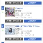【悲報】アイズワンの最新曲ヴァンパイアさん(先週発売)、明日にも乃木坂(1ヶ月前発売)に抜かれそう