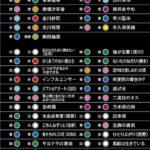 【乃木坂】3・4期生ライブ★1