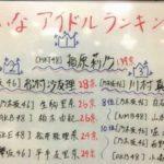 松村沙友理って乃木坂で1番嫌われてるのに何で辞めないの? ★2